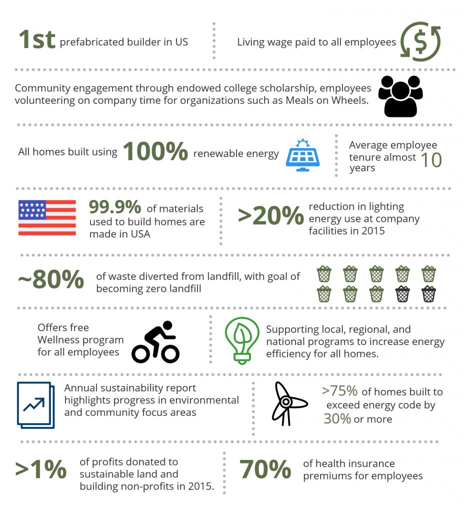B-Corp-Infographic-website